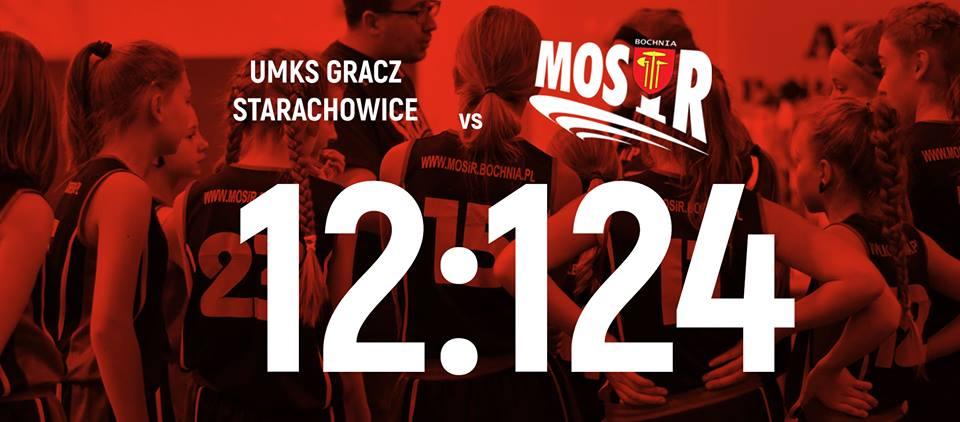 Kolejne wysokie zwycięstwo naszych dziewcząt! UMKS GRACZ Starachowice – MOSiR Bochnia 12:124/ małopolska liga koszykówki