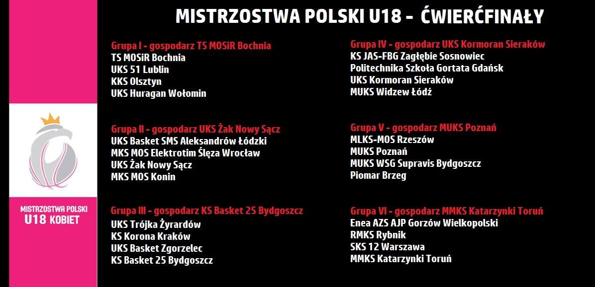 MOSiR Bochnia gospodarzem ćwierćfinałów Mistrzostw Polski Juniorek U18! / 23-25.03.2018