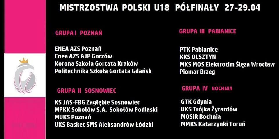 Bochnia gospodarzem półfinałów mistrzostw Polski U18K !!! 27-29.04.2018 r.