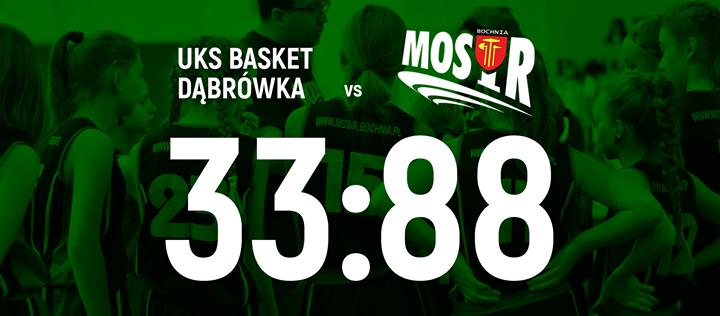 Intensywny miesiąc rozgrywek najmłodszych koszykarek MOSiR Bochnia