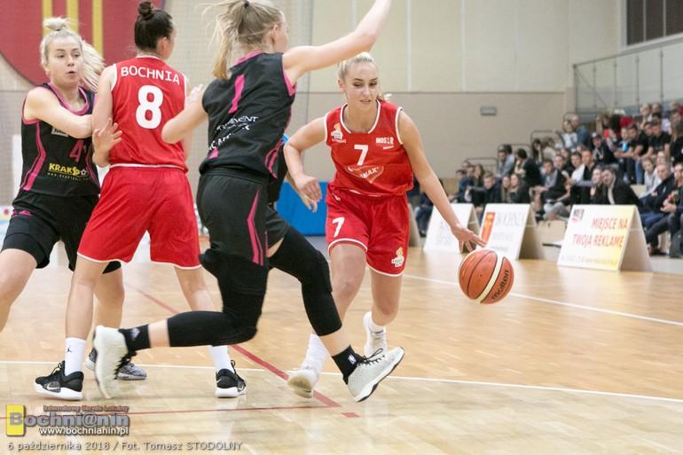 Zwycięstwo gości w inauguracyjnym spotkaniu II ligi koszykówki kobiet. Contimax MOSiR Bochnia – AZS Politechnika Szkoła Gortata Kraków 53:79