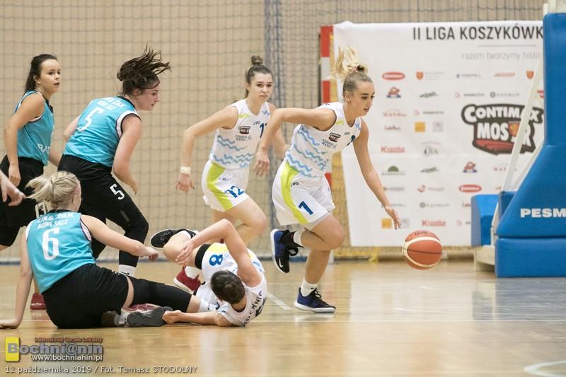 Wysoka wygrana w pierwszym meczu w Bochni! II liga koszykówki kobiet