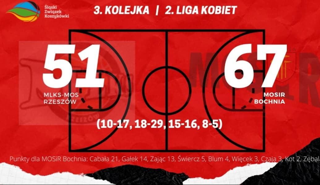 Wysoka wygrana w Rzeszowie / 3 kolejka 2 Ligi Koszykówki Kobiet