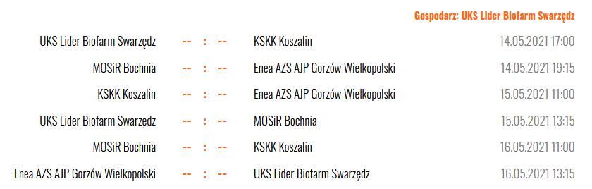 Cw.-Mistrzostwa-Polski-Kobiet-U13-Swarzedz-14-16.05.2021-Terminarz