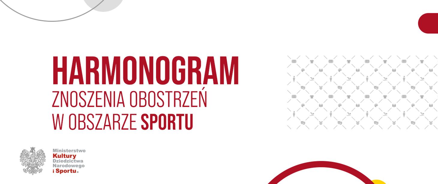 Harmonogram znoszenia obostrzeń w obszarze sportu
